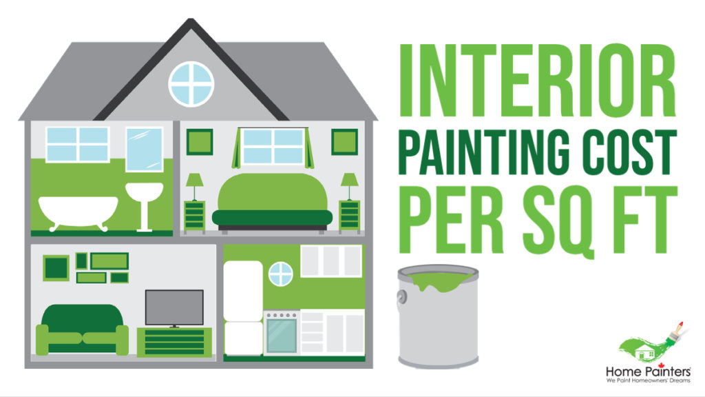 Interior Painting Cost Per Square Foot Home Painters Toronto